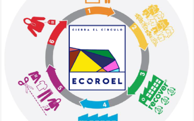ECOROEL. Cerrando el círculo en confección de prendas de protección